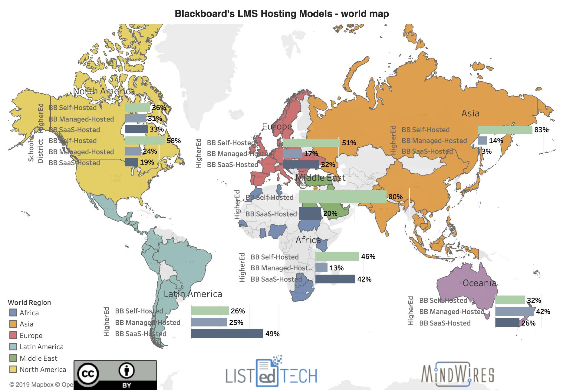 Blackboard's LMS Hosting Models - LisTedTECH